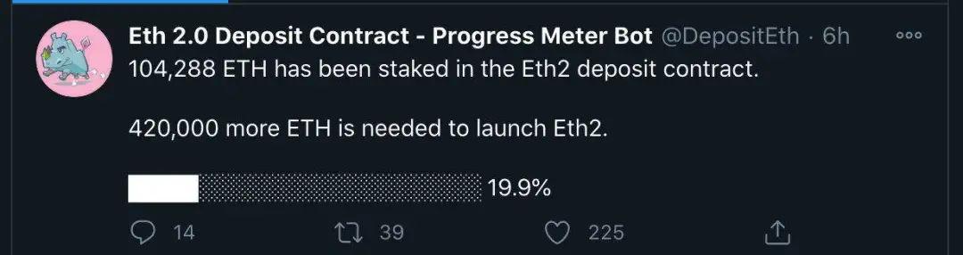 一文读懂ETH2.0路线图重大改动:冻结Phase2转向Rollup、多阶段开发…