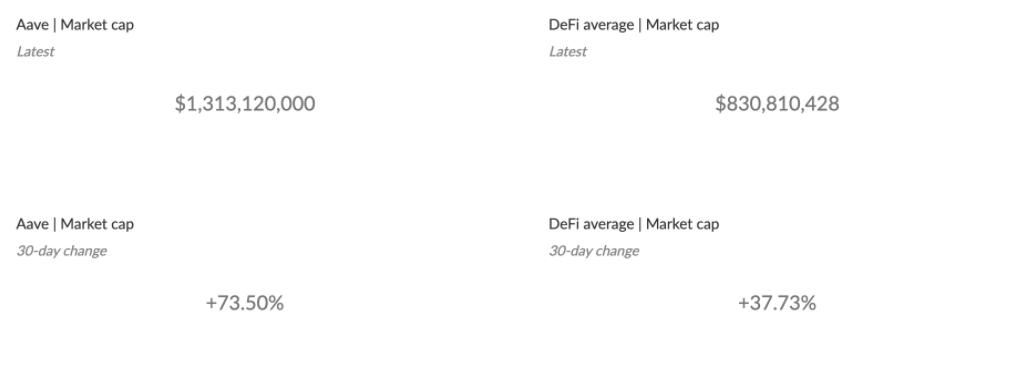 深度丨DeFi 高手是如何分析项目的?