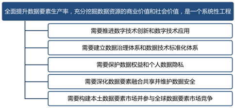 李礼辉谈数据要素:数字货币在未来全球经济竞争中会居于核心地位