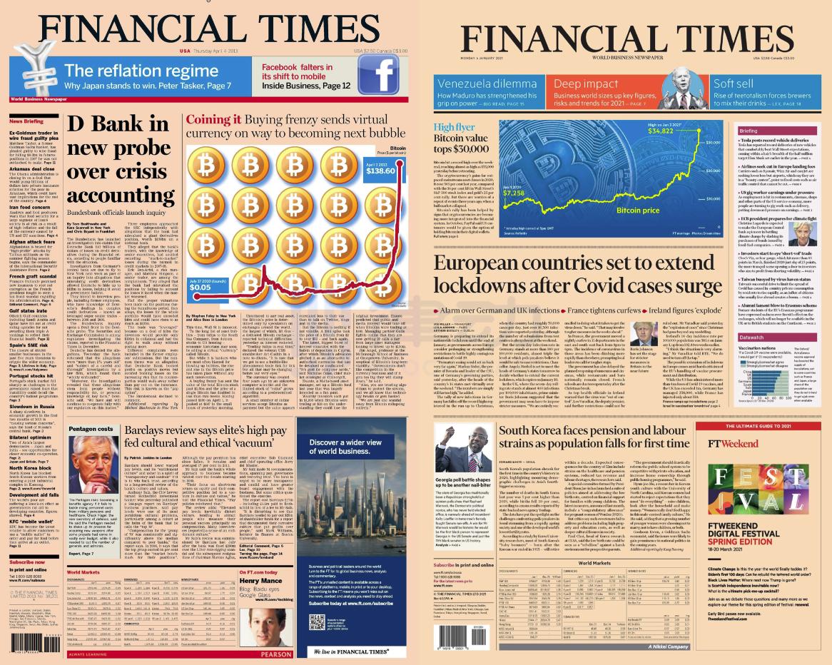全面盘点!有哪些华尔街传统金融机构持仓了比特币?
