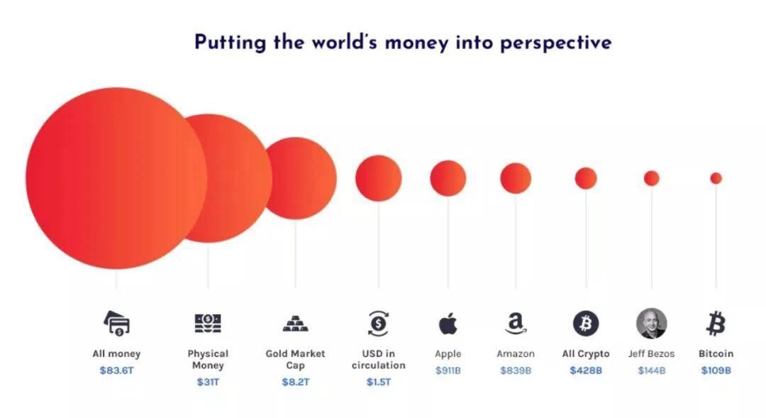 散户还剩多少比特币,又是谁通过机构在控制比特币价格?