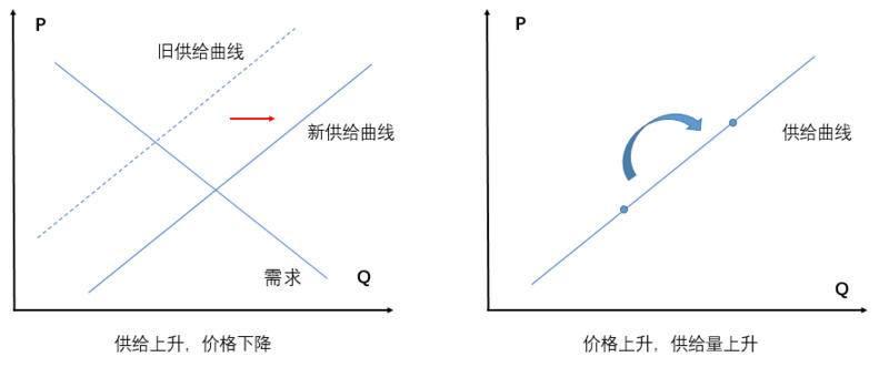 OKEx Research:解析算法稳定币的算法与人性较量
