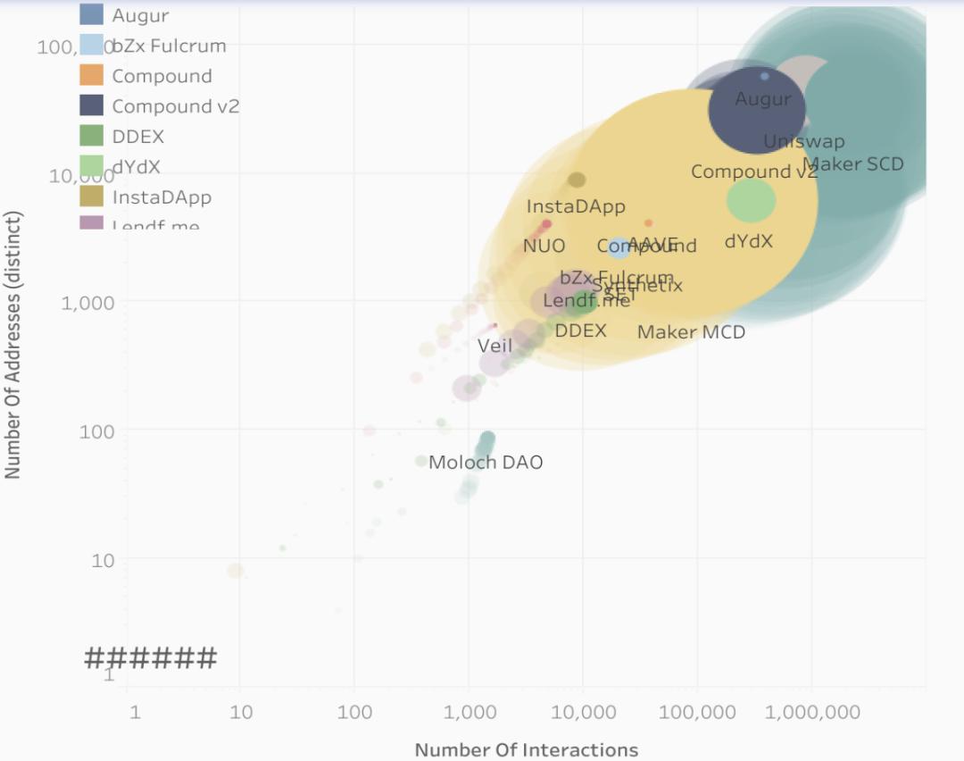 三万字全景扫描DeFi行业的2021