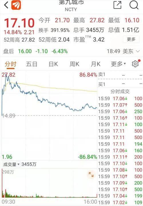 """比特币市值超""""茅台+五粮液"""",美股区块链概念也狂飙"""