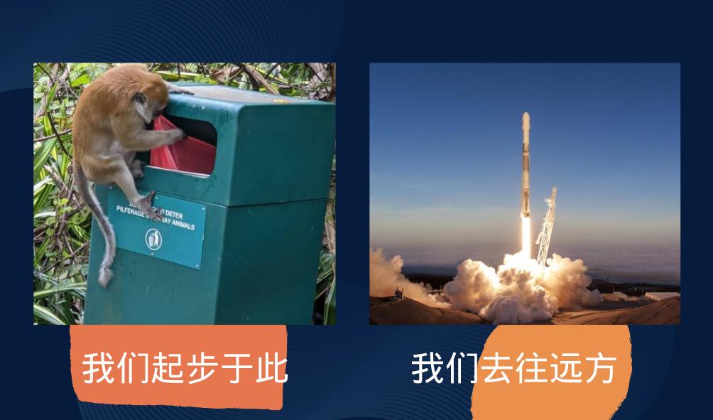"""020年DeFi八大关键趋势,哪些会延续?"""""""