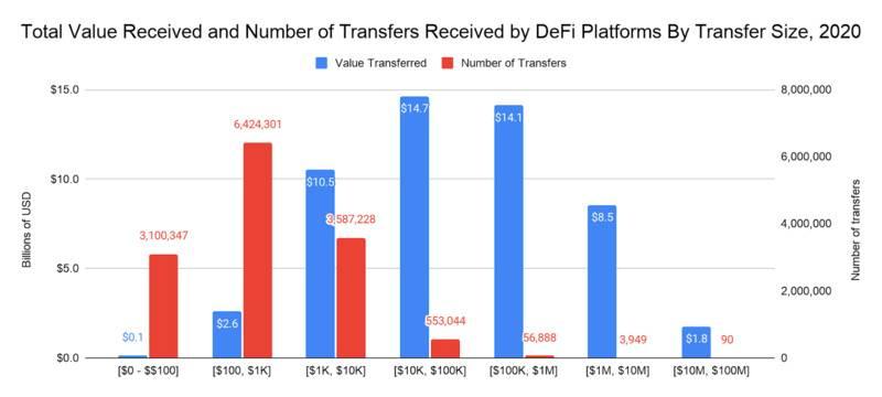 《2020开放金融发展报告》:透视DeFi行业现状与未来
