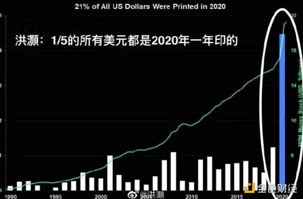 观察   2021年比特币还会继续疯狂之旅吗?