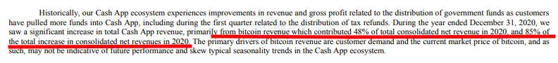 支付巨头Square公布2020年财报:比特币收入45.7亿美元,占综合总收入48%