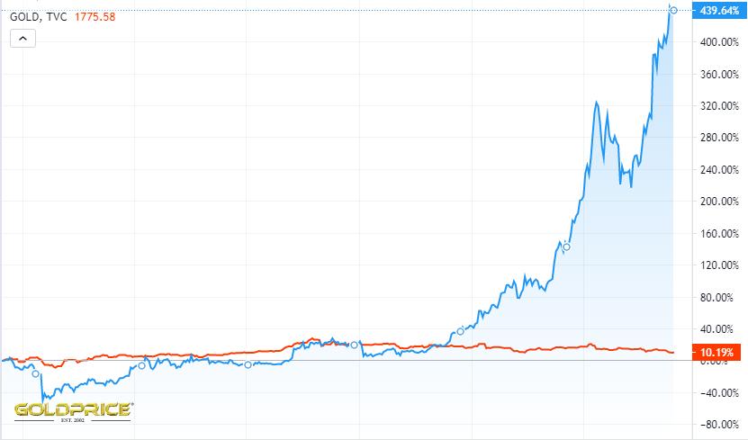 加拿大首支比特币ETF出道后 美国比特币ETF上市也不远了?