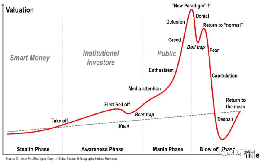 比特币本轮牛市的思考:一切刚刚开始,目前或处于第四浪