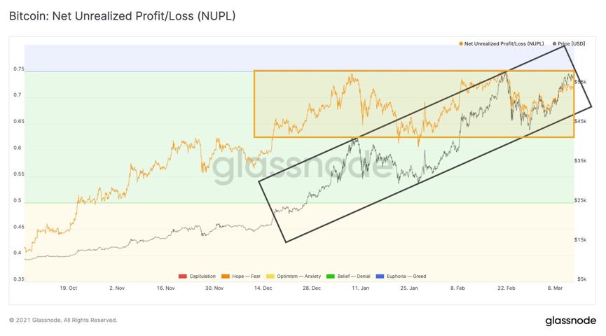 """这些指标可能暗示了比特币""""巨鲸""""对未来市场的判断"""