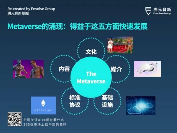 走向虚空:Crypto 和 Metaverse 相遇的宇宙
