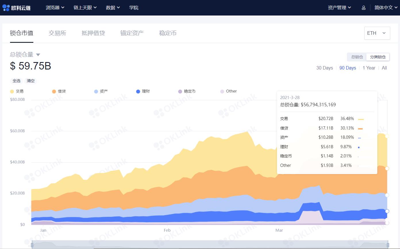 链上周报:交易所的比特币净流入量持续回落,市场重拾信心