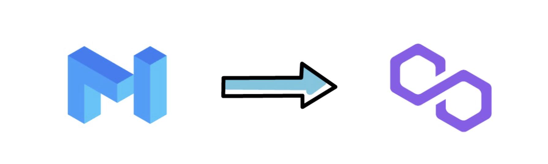 DeFi之道 | 一文了解Polygon(Matic)——以太坊的区块链互联网