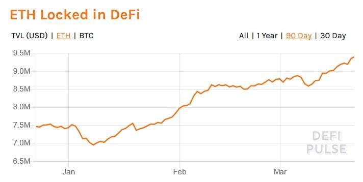 交易所以太坊余额降低将如何推动ETH价格上涨?