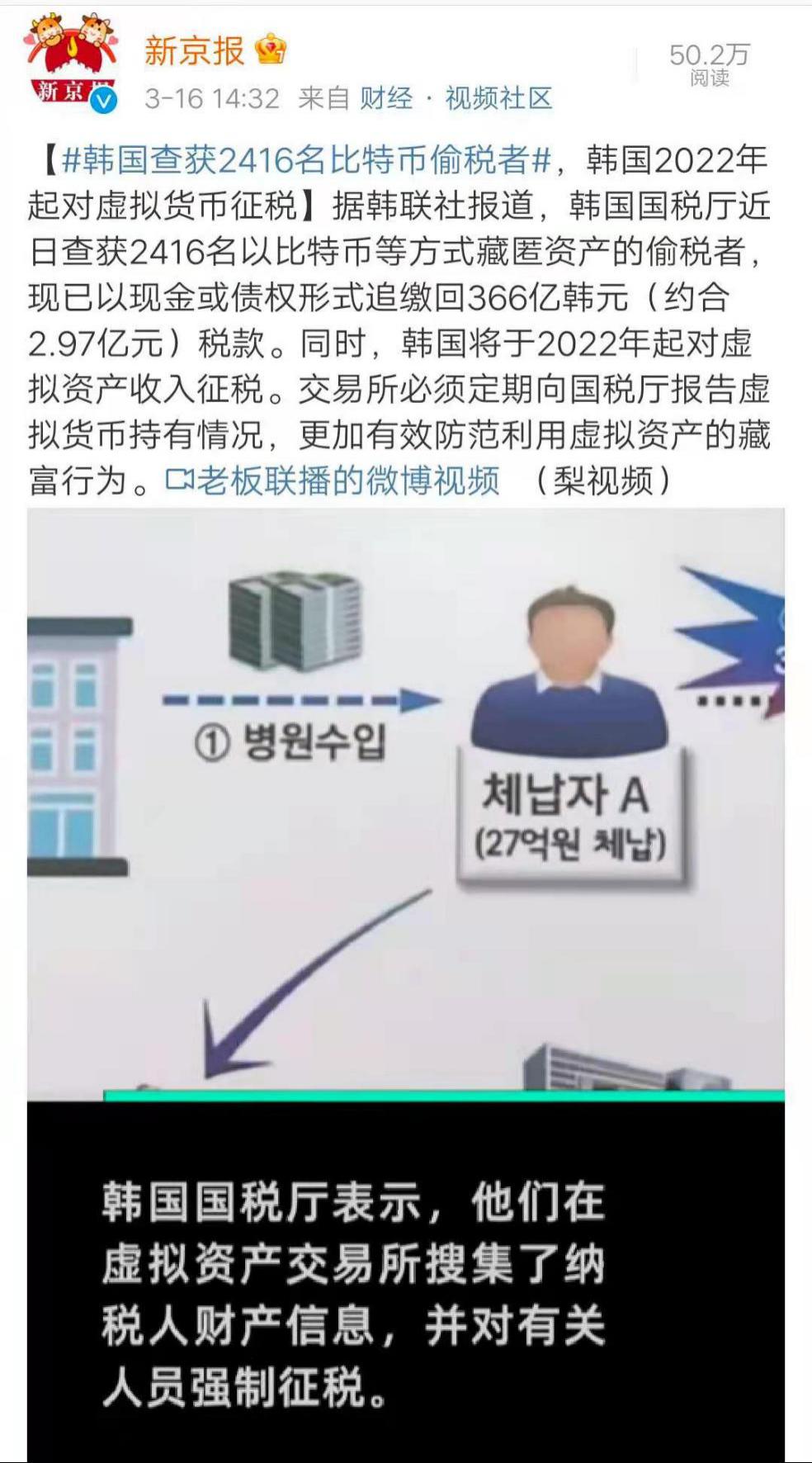 韩国规定加密服务商必须报告所有加密交易,否则将面临5年监禁