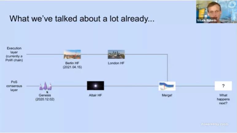 Vitalik Buterin在以太坊扩展峰会上的演讲幻灯片