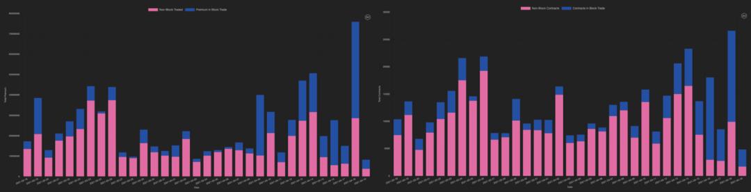 期权市场数据:Coinbase利好兑现,交易员偏向短期看跌期权,以太坊建仓需求明显