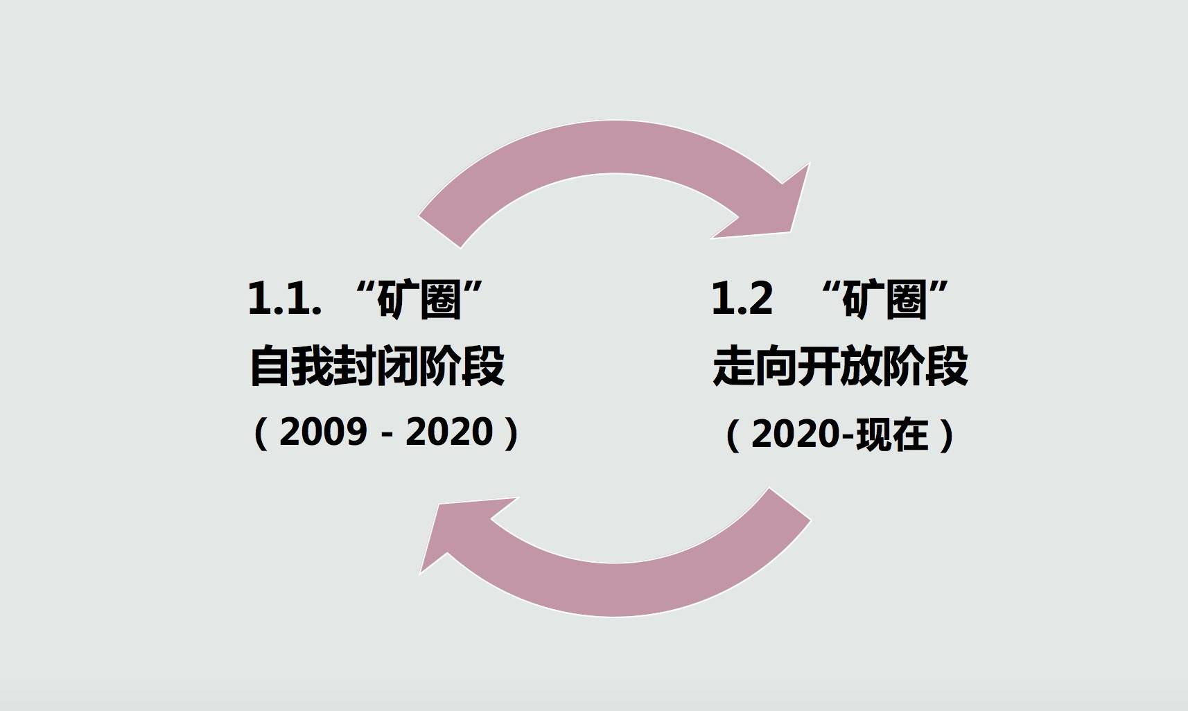 全球算力大会 | 朱嘉明:算力产业正面临着一个十年的长周期