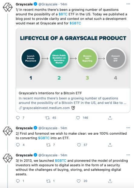 灰度的ETF野心版图:希望将所有信托产品最终转为ETF
