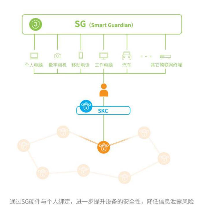 """读懂""""数据""""在区块链网络中流动的3种范式?"""