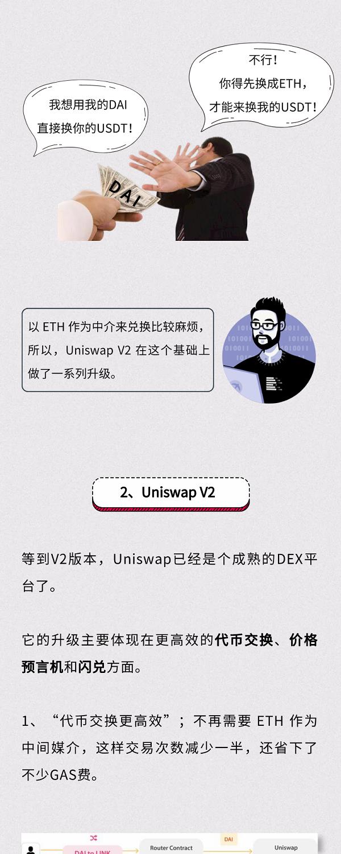 Uniswap V3即将登场,Uni要起飞了吗?