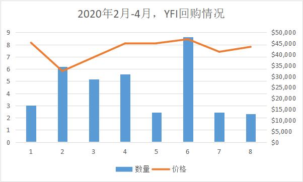 (数据来源:http://t.cn/A6VZu3Si)
