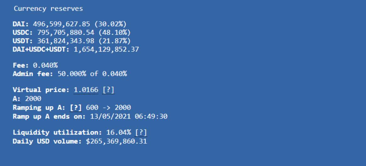 DeFi之道丨Uniswap V3数据表现亮眼,助推其龙头DEX主导地位不断增强