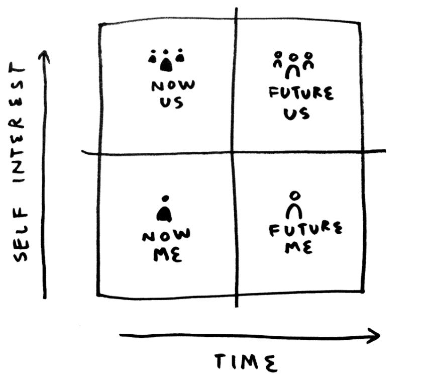 观点 区块链是重要的协作解决方案?