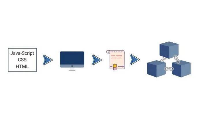 科普 | 分散式应用程序的简单解释