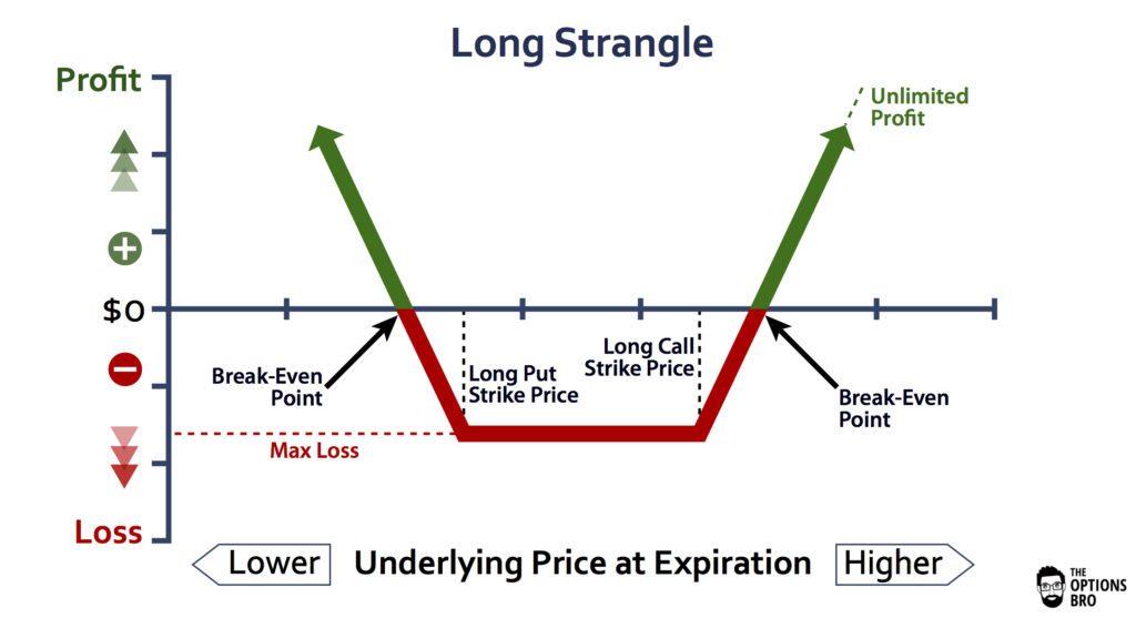 DeFi之道丨一文了解链上结构化产品Ribbon Finance