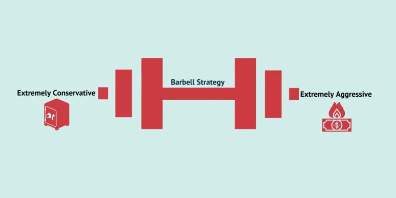加密货币投资策略:教你活用杠杆!用固定收益打造「反脆弱的杠铃策略」