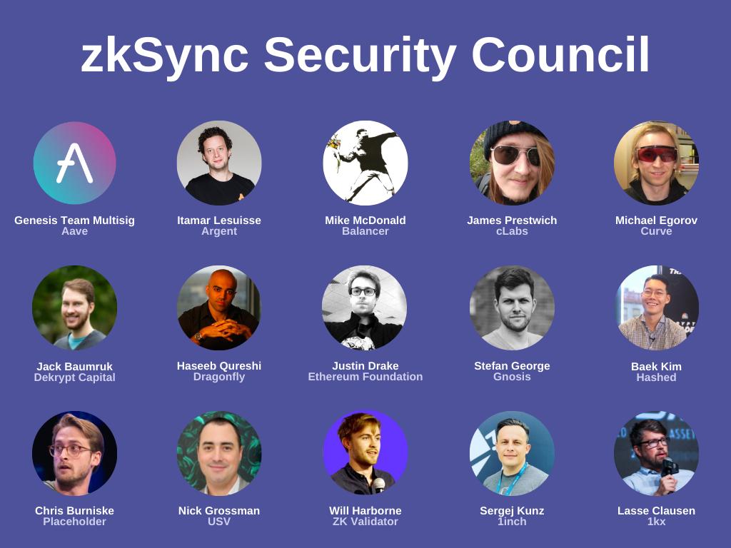 科普   Layer 2方案zkSync的三重安全性方案